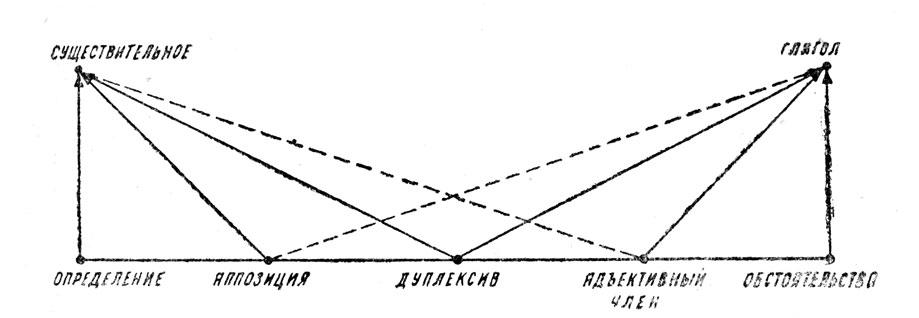 Схема. Наглядное отражение