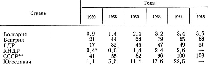 комбинационную таблицу статистик первый который предложил